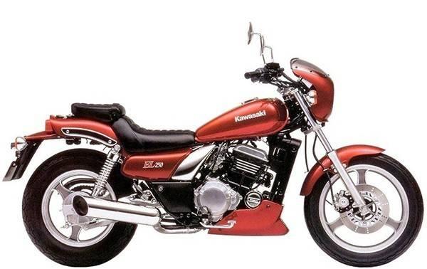 EL125 / EL250 / EL252